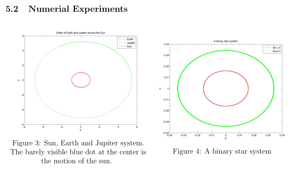 Solving the gravitational N-body problem using finite difference methods